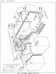 1991 club car wiring diagram 93 club car wiring diagram \u2022 free 1983 club car wiring diagram at 1987 Club Car Electric Golf Cart Wiring Diagram