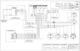 thermostat wiring diagram hoa wiring diagrams value thermostat wiring diagram hoa wiring library delighted allen bradley vfd wiring diagram gallery electrical beautiful