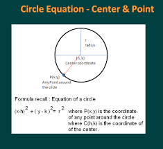 find the equation of a circle with center point coordinate of 3 4 and a point p 1 3