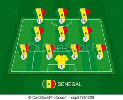 Soccer Lineups Soccer Field With The Senegal National Team Players