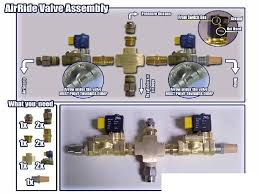 air ride valve wiring diagram air image wiring diagram 4 valve air ride diagram 4 image wiring diagram on air ride valve wiring