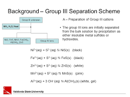 Experiment 10 Group Iii Cation Analysis Part Ii Ppt Video