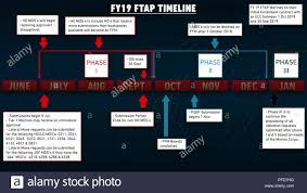 fiscal year 2019 dates fiscal year 2019 first term alignment plan timeline stock photo
