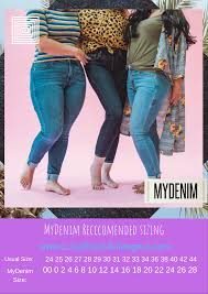 Lularoe Mydenim Suggested Sizing Chart In 2019 Capri Pants