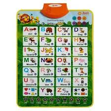 Details About Just Smarty Electronic Alphabet Abc Wall Chart With Shapes Colors And Spelling