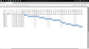 Excel Gantt Chart Formula Making Gantt Chart Using If Formula In Microsoft Excel