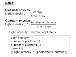 light intensity quantum physics light intensity light intensity