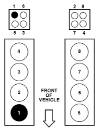 lincoln mark viii engine firing order diagrams lincoln questions 1996 lincoln mark8 fuse box diagram