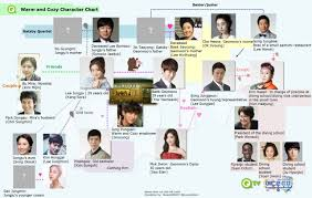 Pict Trans Warm And Cozy Character Chart Translation Neo