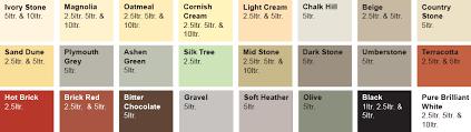 Sandtex Smooth Masonry Paint Masonry Paint Masonry Paint