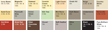 Sandtex Paint Chart Sandtex Smooth Masonry Paint Masonry Paint Masonry Paint