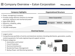 Eaton Corporation Sustainable Growth Through Network