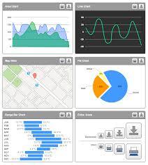 Axure Charts Axure Dashboard Widgets On Behance