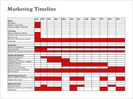 Project Timeline Excel Microsoft Excel Timeline Images Of Yearly Timeline Template Yearly