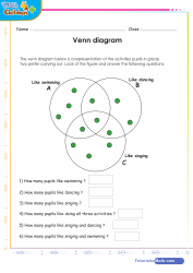 Math Venn Diagram Worksheet Math Venn Diagrams Games Quizzes And Worksheets For Kids