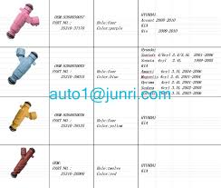 Nissan Injector Colour Chart Bosch Red Top Injectors
