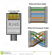 straight cool wiring diagram wiring library rj45 wiring diagram crossover straight and crossover wiring diagram picture diagrams rj45 straight 987 1024