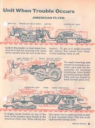 american flyer cabinet top train layout American Flyer Wiring Diagrams american flyer engine wiring diagrams american flyer wiring diagrams diesel