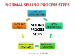 how to become a pharmaceutical rep selling skills pharmaceutical
