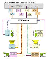 bmw amp wiring diagram bmw image wiring diagram diy ultimate amplifier wiring guide page 2 on bmw amp wiring diagram