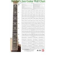 Guitar Scale Wall Chart Collectibles Guitar Scale Wall Chart By Mike Christiansen