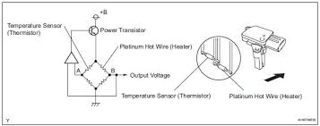 toyota sienna service manual mass or volume air flow circuit mass or volume air flow circuit