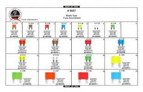 Automotive Fuse Types Chart Automotive Fuse Types Diagram