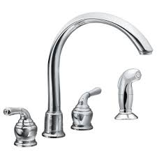 Grohe Kitchen Faucet Parts Remarkable Grohe Kitchen Faucet Parts Pbh Architect