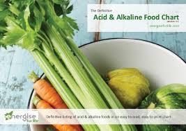 Acid Alkaline Food Chart Energise For Life