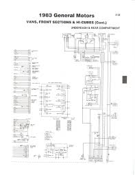 3 battery wiring diagram for 1985 fleetwood southwind wiring 3 battery wiring diagram in rv wiring diagram online fleetwood mobile home wiring diagram rv house