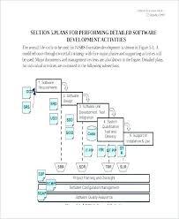 Application Test Plan Template Simple Fig Leaf Software