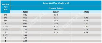 Ms Section Weight Chart Equal Tee And Reducing Tee Specifications Steel Pipe Tee