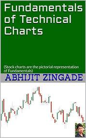 Amazon Com Fundamentals Of Technical Charts Stock Charts