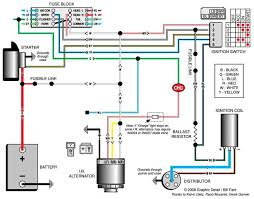 vw ignition coil wiring diagram system wiring diagram system wiring diagrams online 1970 1972 datsun 510 starting and charging system wiring