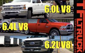 Which Heavy Duty Gas V8 is the Best for Towing? Ford 6.2L vs GM 6.0L ...
