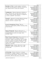 Employee Evaluation Checklist Template Free Examples Of Employee Evaluations Performance Evaluation