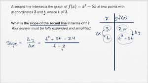 another example simplifying slope of secant line