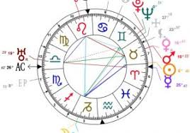 Rupaul Birth Chart Astrotheme Birth Chart The Usefulness Of Astrology Up To