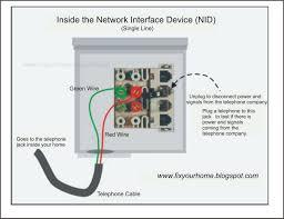 phone jack wiring diagram wiring harness wiring diagram wiring telephone wall jack wiring diagram wiring diagram data cat 3 jack wiring diagram wiring diagram data