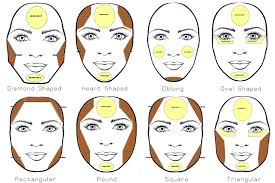 contouring for different face shapes. contour-map contouring for different face shapes e