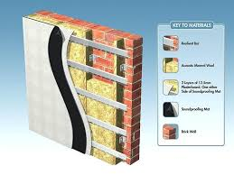 soundproofing wall how to sound proof walls factory ideas walls sound sound dampening material for walls soundproofing wall soundproofing