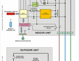window air conditioner wiring diagram.  Air Window Air Conditioner Wiring Diagram Pdf Split Ac  Carrier Video Electrical  To I