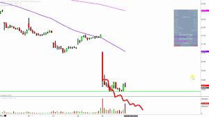 Dropbox Inc Dbx Stock Chart Technical Analysis For 08 09 2019