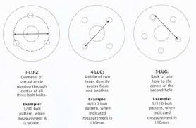 Wheel Lug Bolt Pattern Chart 9 My Bolt Pattern A Bolt Pattern Chart For Selecting Custom