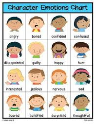 Character Emotions Charts Free Teaching Emotions Feelings