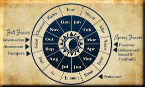 Charts On Feast Of Tabernacles Offerings The Seven Feasts Of Israel Are Fulfilled In Jesus Apple Eye