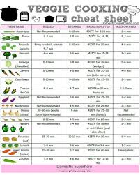 Veggie Cooking Cheat Sheet Domestic Superhero