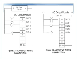 wiring diagram of plc wire diagram example wiring diagram electrical omron sysmac cp1e wiring diagram of plc wire diagram example wiring diagram electrical wiring diagram info schematic diagram examples