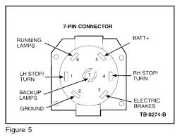 2017 ford super duty trailer wiring diagram solidfonts fair f350 2011 ford super duty wiring diagrams at Ford Super Duty Wiring Diagram