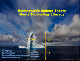 iceberg principle hemingway youngin page thoughts literary  hemingway iceberg related keywords suggestions hemingway ricerche correlate a iceberg theory hemingway quote